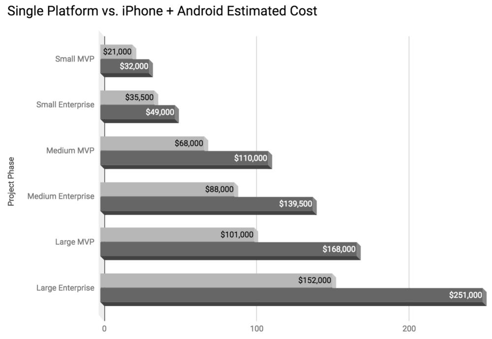 DART Digital Price Range v2.png
