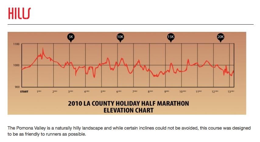 LA_County_Hills