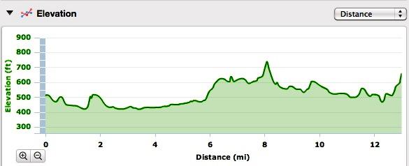 13-miles