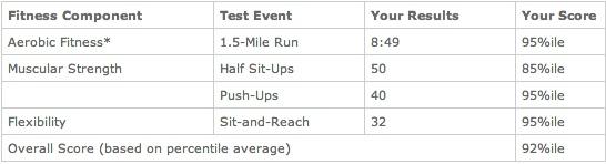 Physical_Fitness_Test.jpg