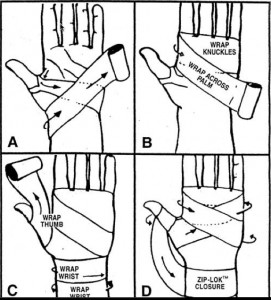 How-to Hand-Wraps