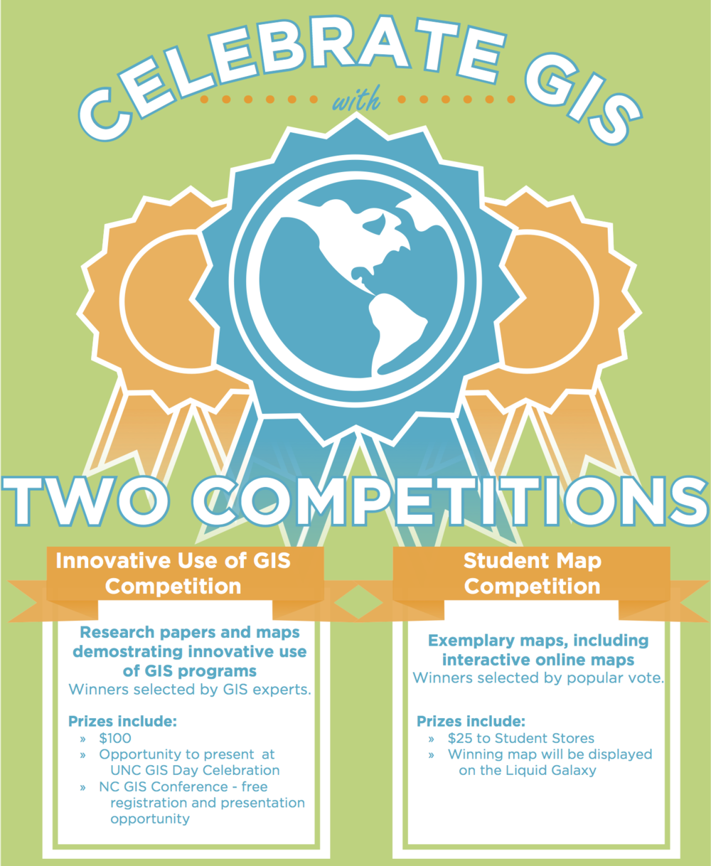 giscompetition