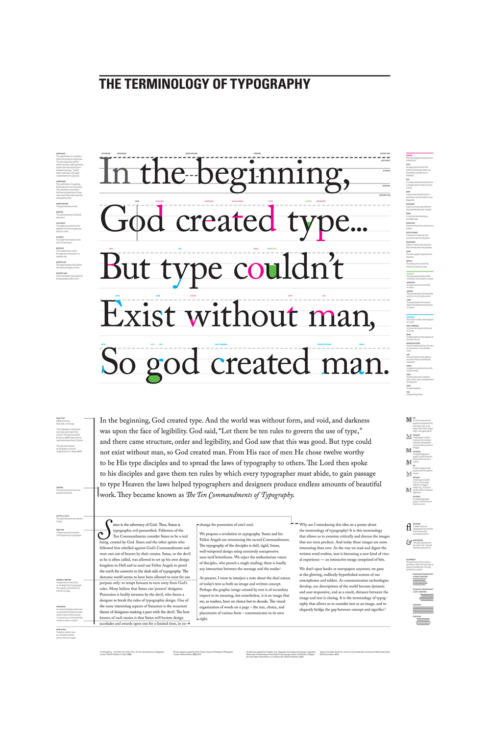 "The Terminology of Typography, 2013, 40"" x 60"""