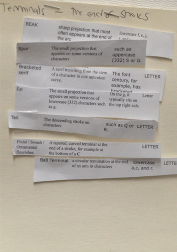 The Letter. Terminology relating to the letter, specifically the terminal.