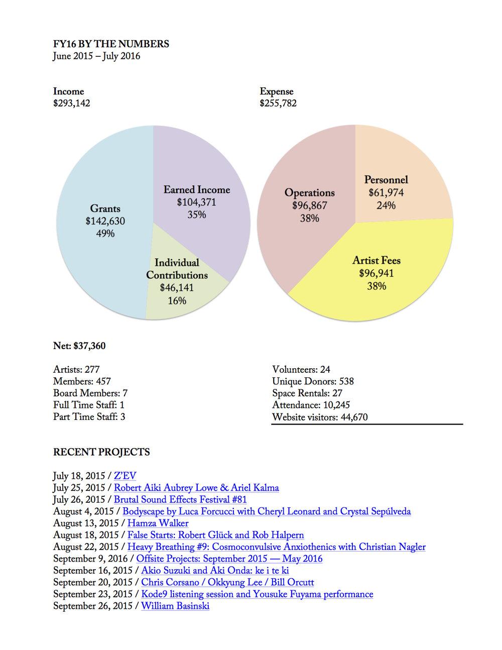 2016 09 07 Annual Report 4.jpg