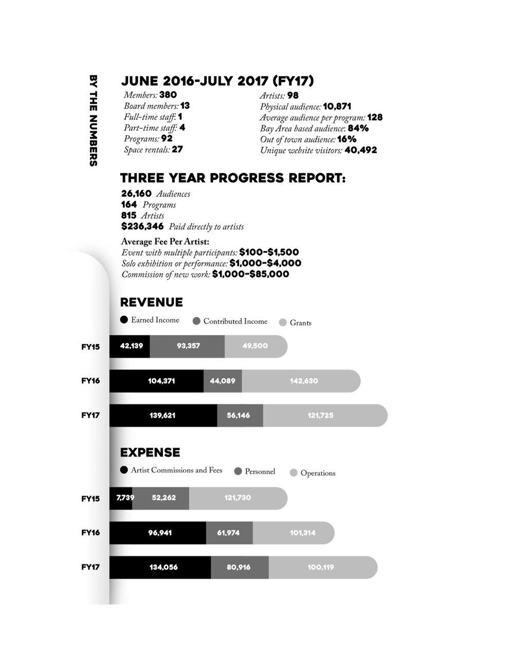 2017 09 12 Annual Report 3.jpg