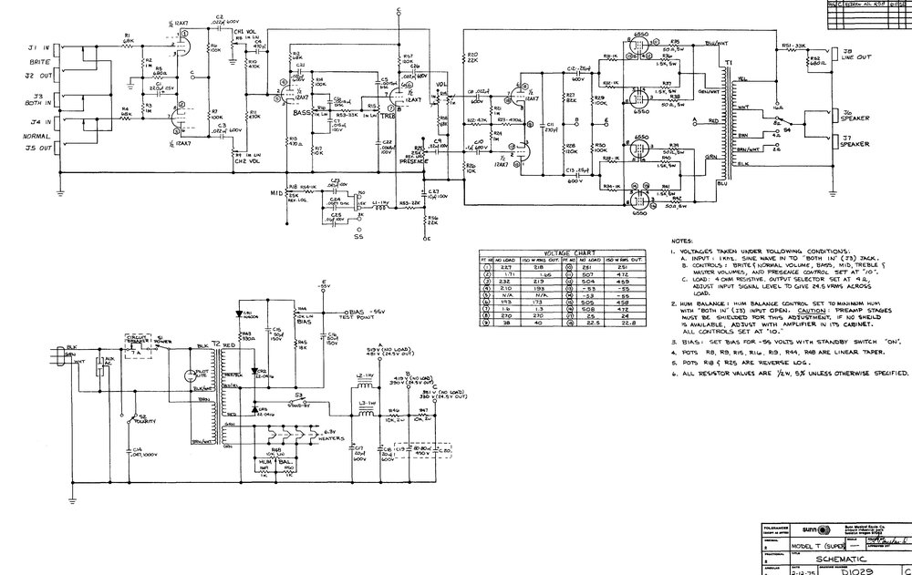 Sunn Model T 2nd Gen_ed.jpg