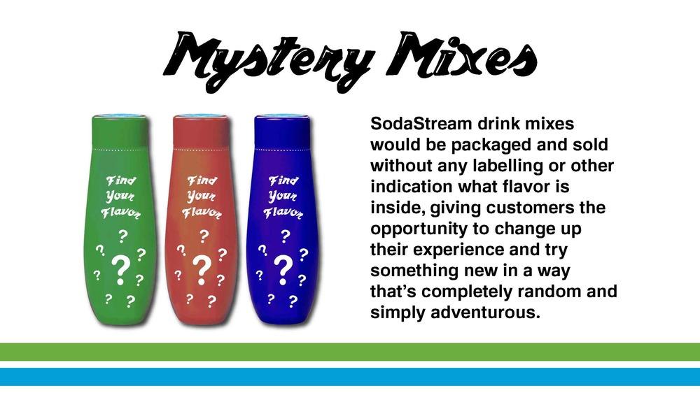 Sodastream_Page_09.jpg