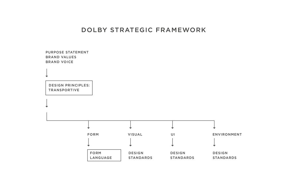 framework.jpg