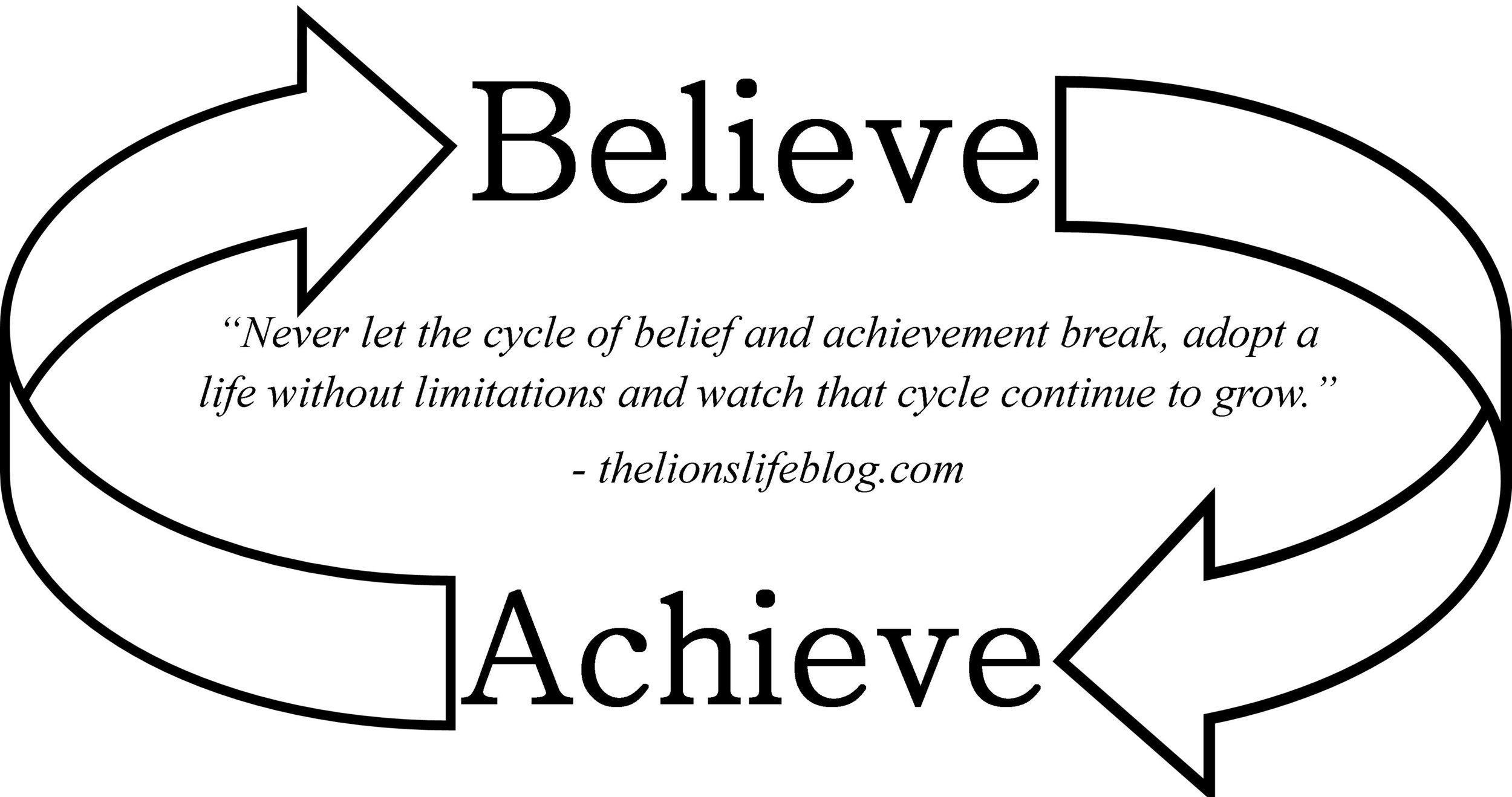 Belief and Achievement Cycle