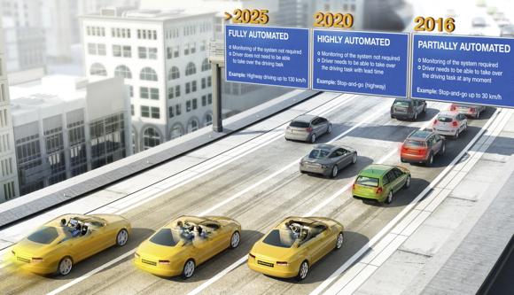 Driverless Car Options