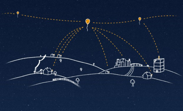 Google's Project Loon High-Altitude Balloon internet delivery project.
