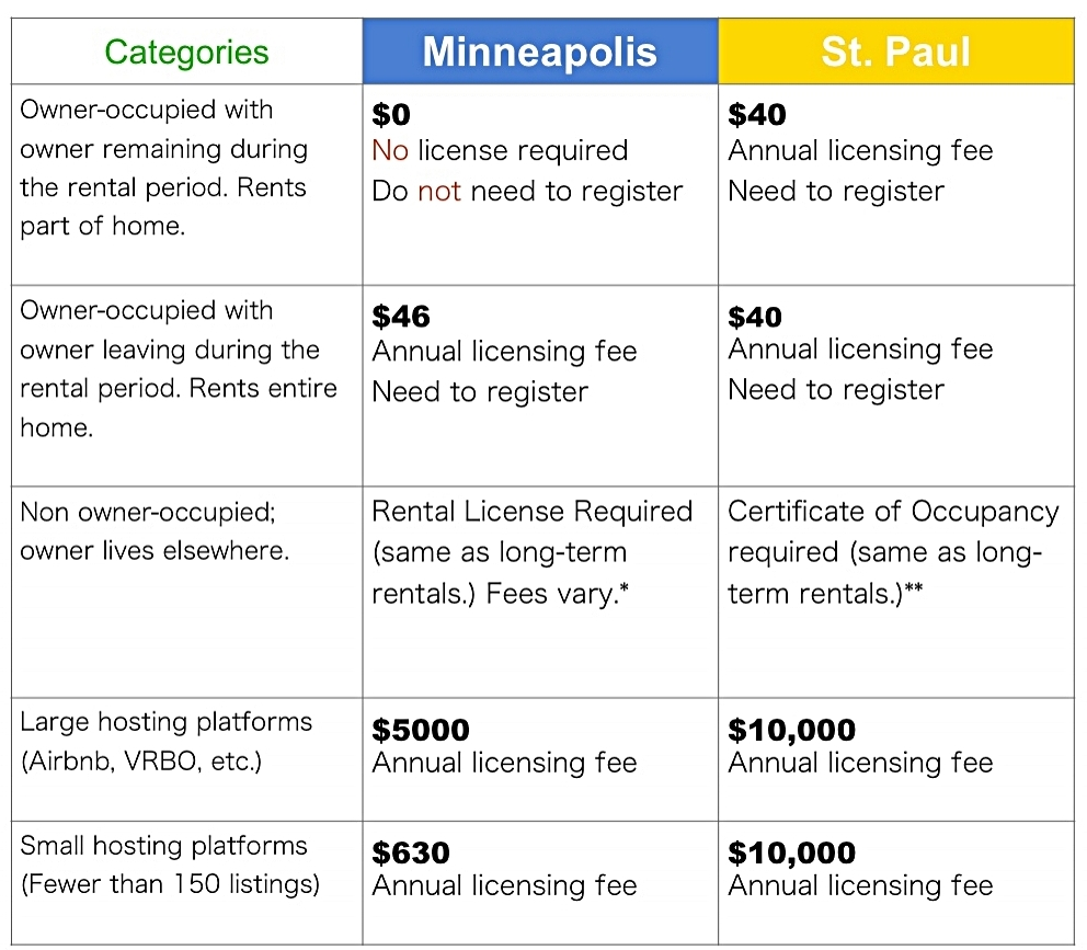 Renting Out Your Home For The Super Bowl What You Should Know