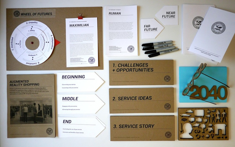 Workshop toolkit to help participants imagine the future of employment services.