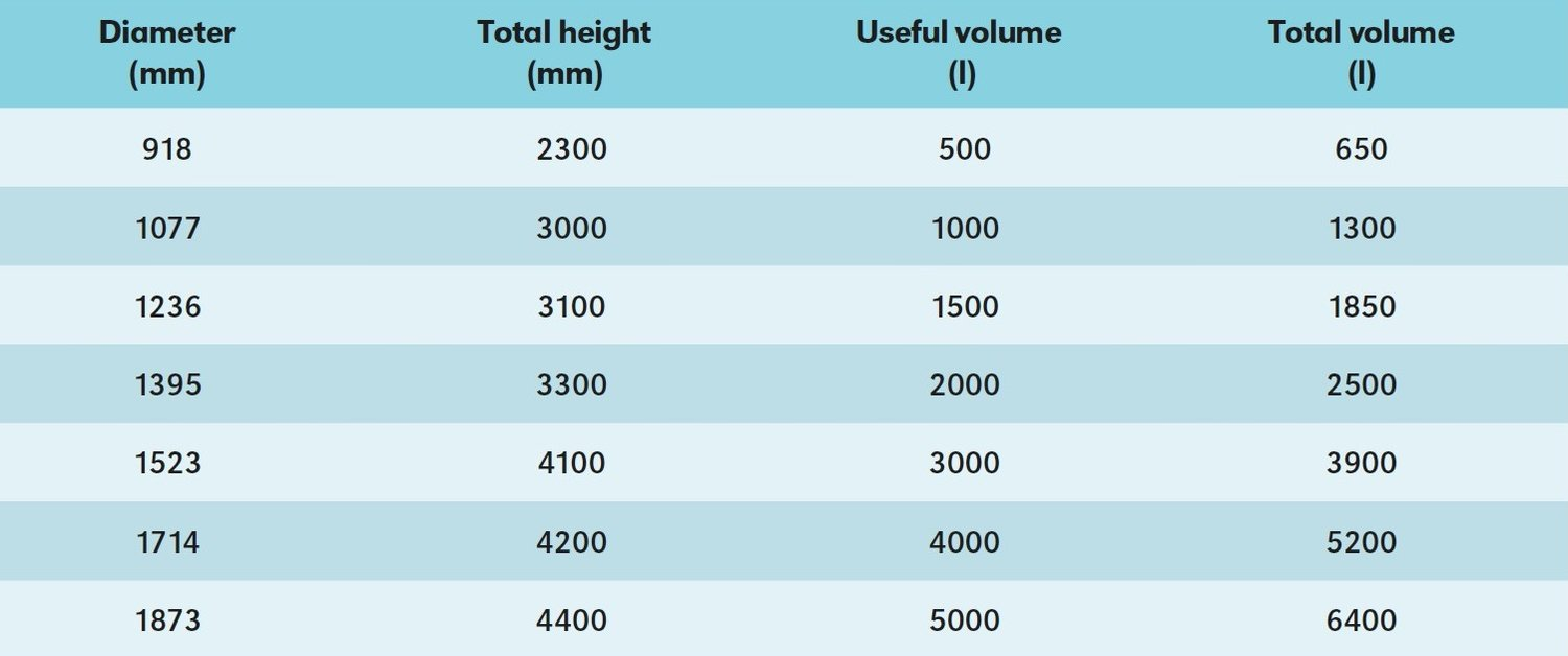 Tanks sizes and dimensions.jpg