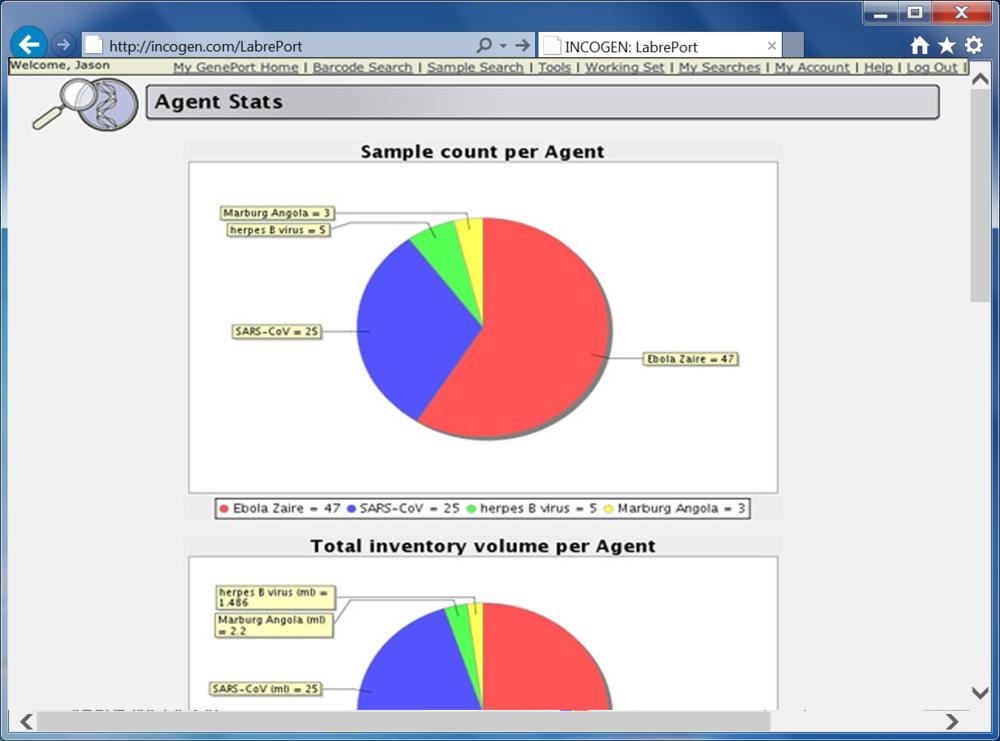 Agent Statistics