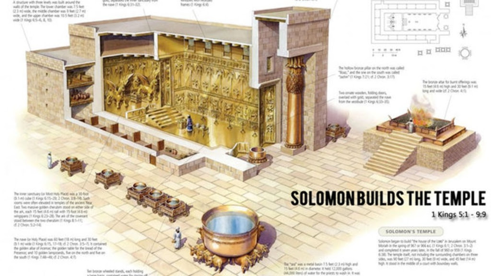 solomon temple.png