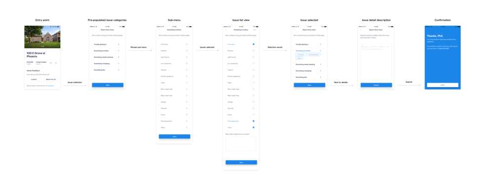 Visit issue reporting work flow.png