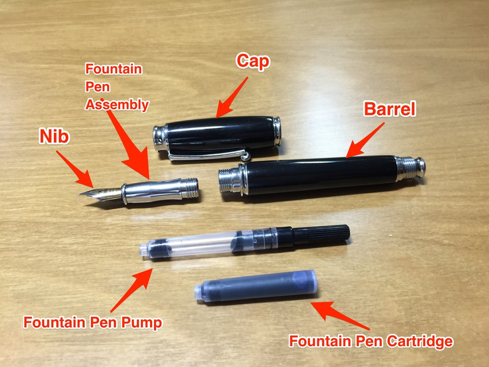 Components of a Fountain Pen.