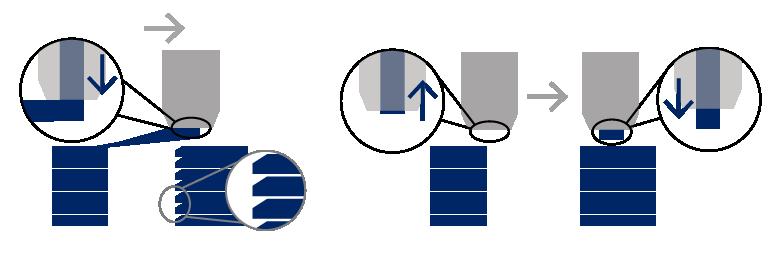 Impresión sin relleno dinámico (izquierda)    VS    Impresión con relleno dinámico (derecha)