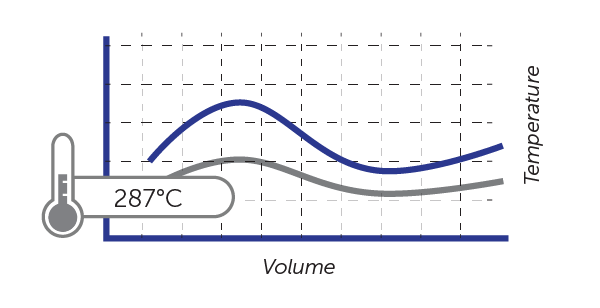 Automatic Temp Control.png