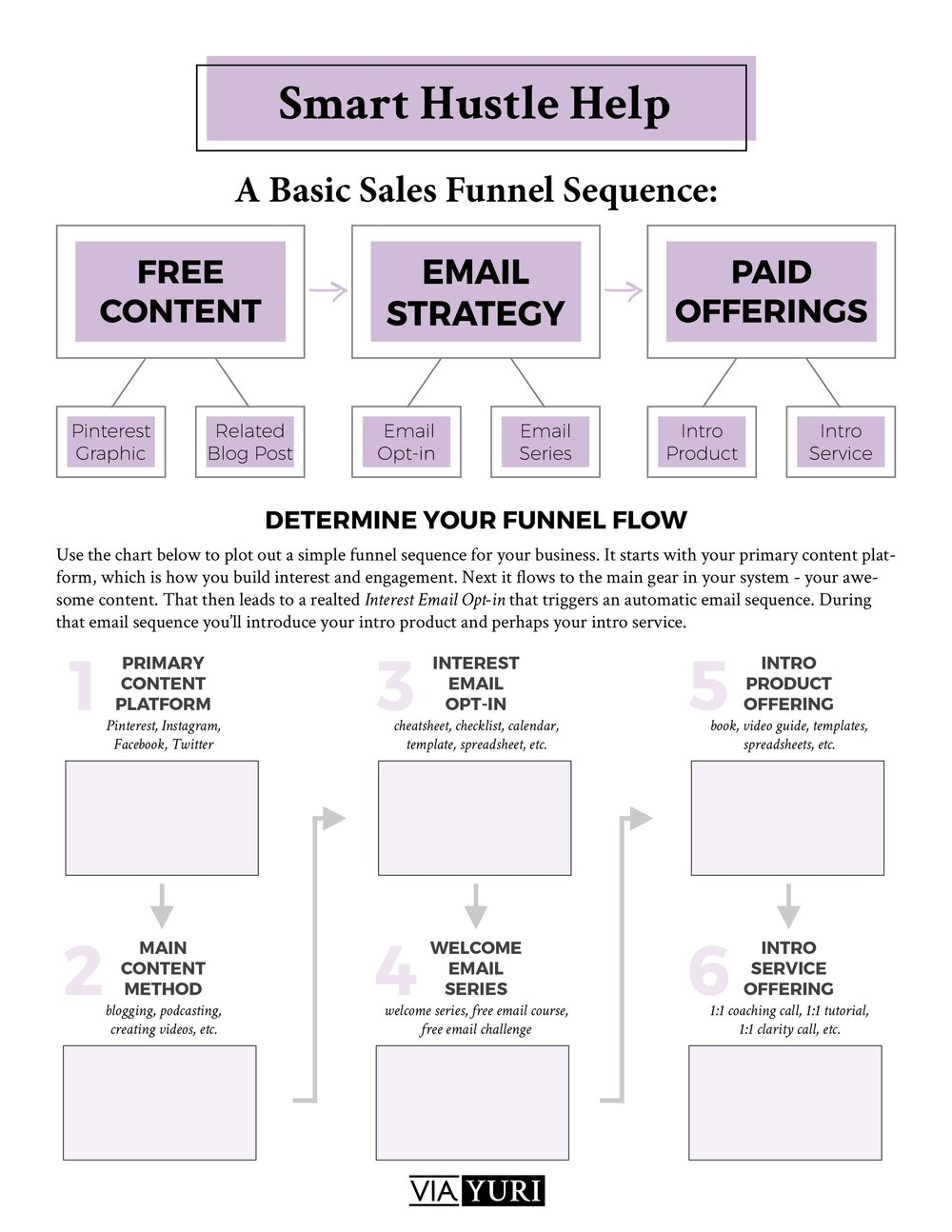 Form Your Funnel Worksheet || The Side Hustle Quickstart Roadmap Free Course Worksheets | viaYuri.com