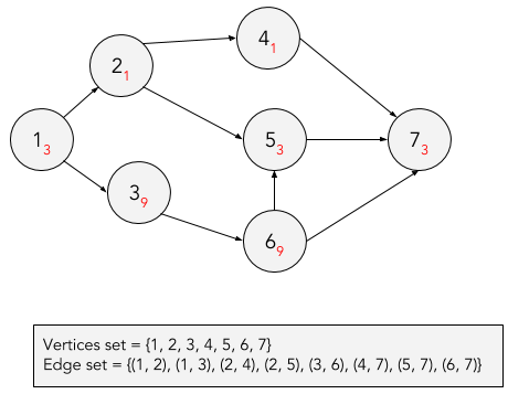 IOTA Tangle ELI5 (1).png