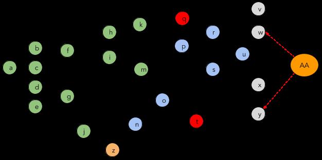 IOTA Tangle ELI5 (6).png