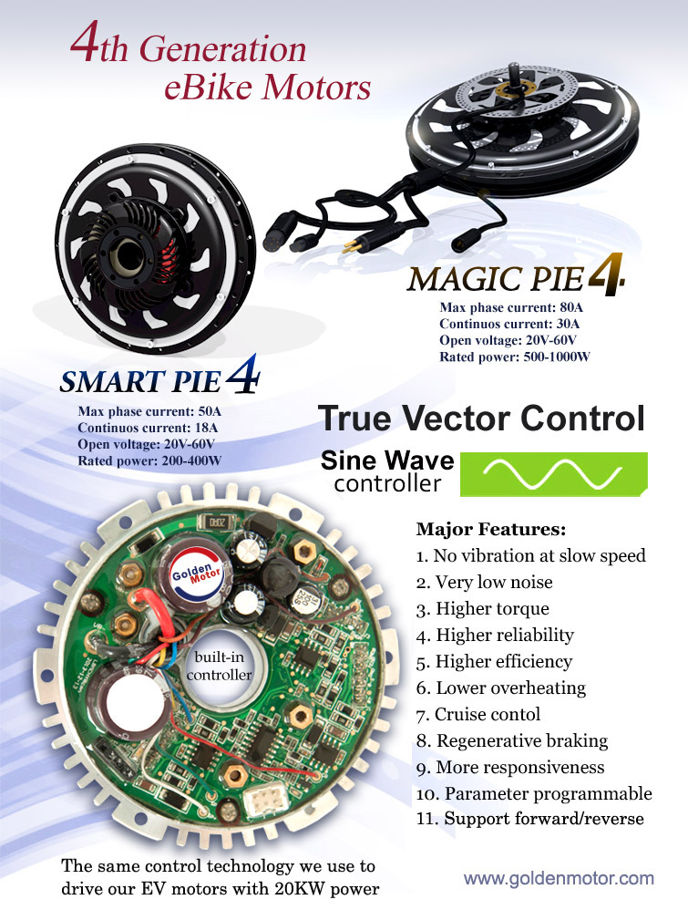 Magic Pie 4 Electric Bicycle Conversion Kit Golden Motor Thailand