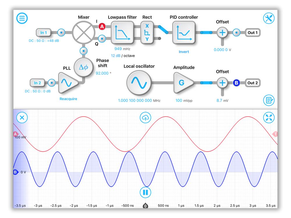 Lock-in amplifier block diagram
