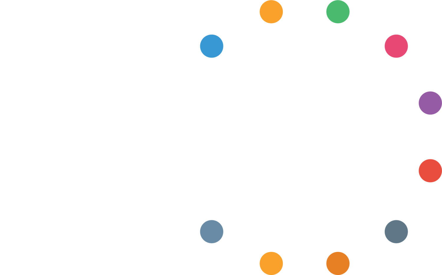 Stupski Foundation