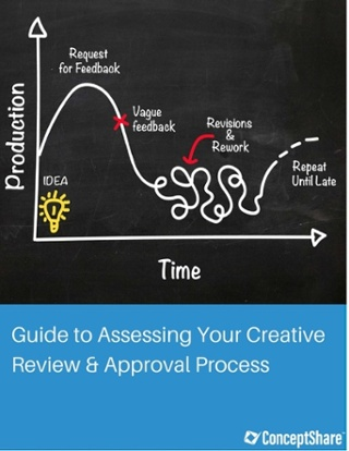 Guide to assessing your creative r&A Process DOWNLOAD Landing page: www.conceptshare.com/ra-assessment