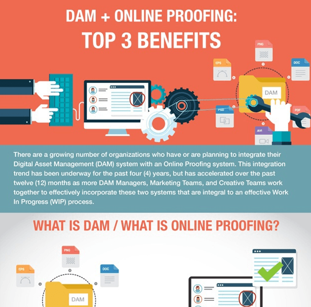 DAM + Online Proofing - Top 3 Benefits    DOWNLOAD