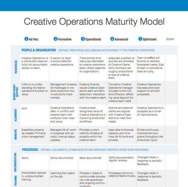 Creative Ops Maturity Model DOWNLOAD Landing Page: http://go.conceptshare.com/creative-operations-scorecard