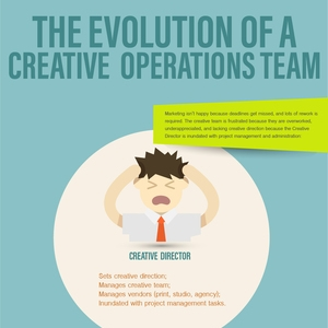 The Evolution of a Creative Ops Team DOWNLOAD Blog Post: http://www.creativeopshub.com/home/2016/6/9/where-do-you-start-when-building-a-creative-operations-team