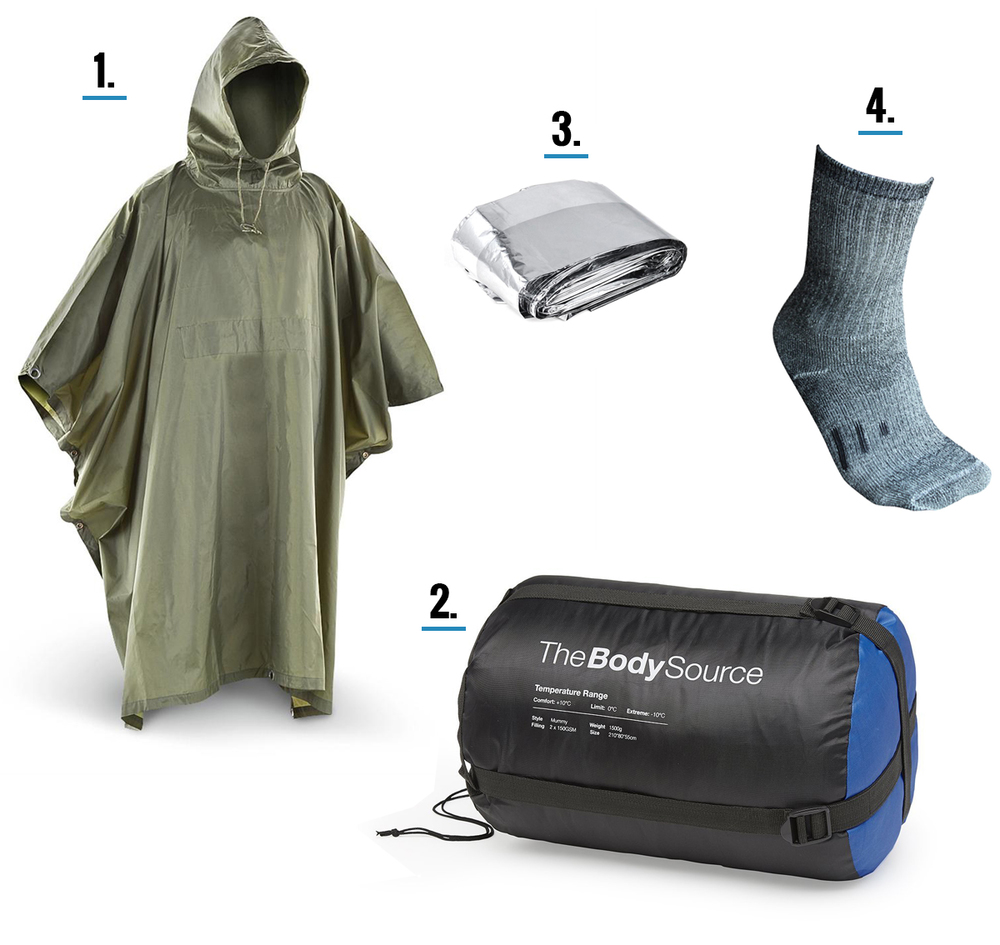 what should I put in my bug out bag?
