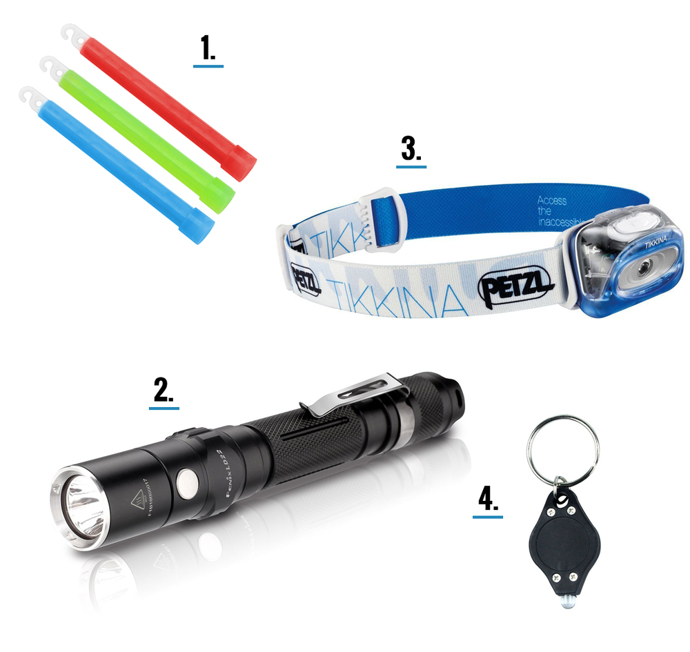 light solutions for a bug out bag?