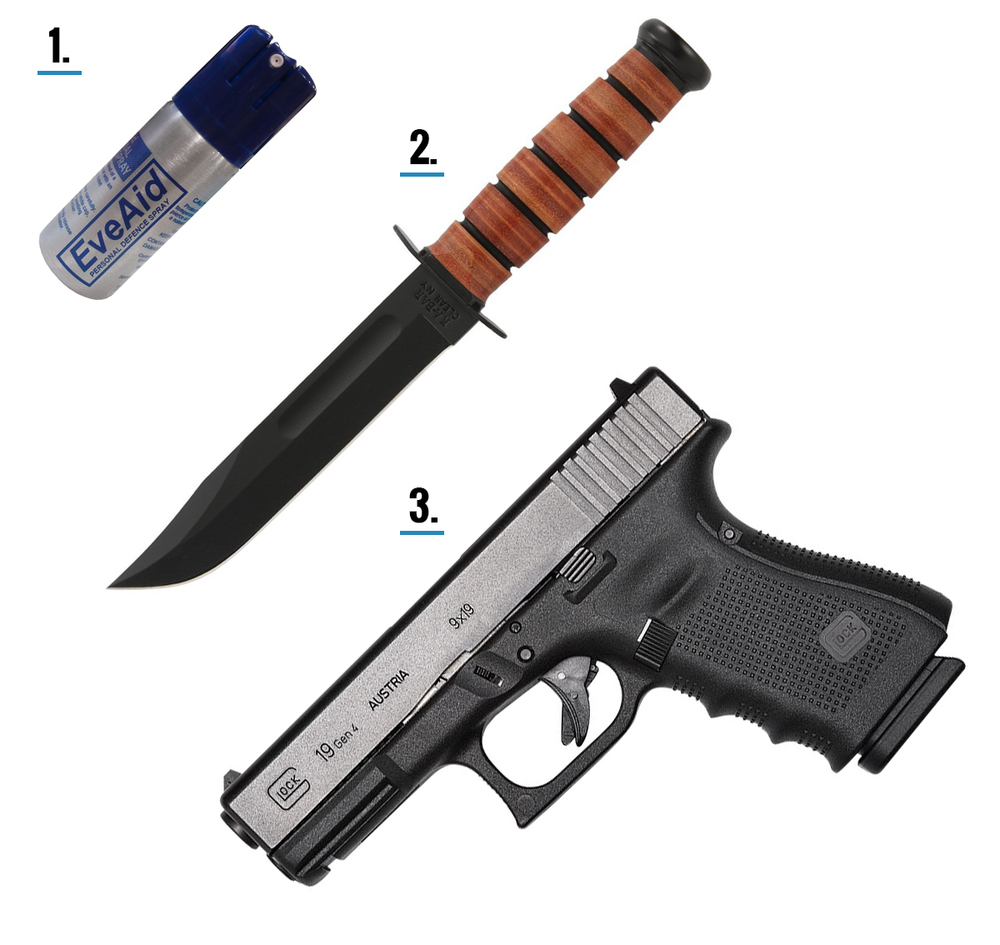Best weapons to place in your bug out bag