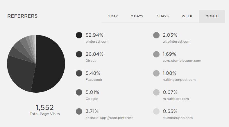 blog-traffic-stats.jpg