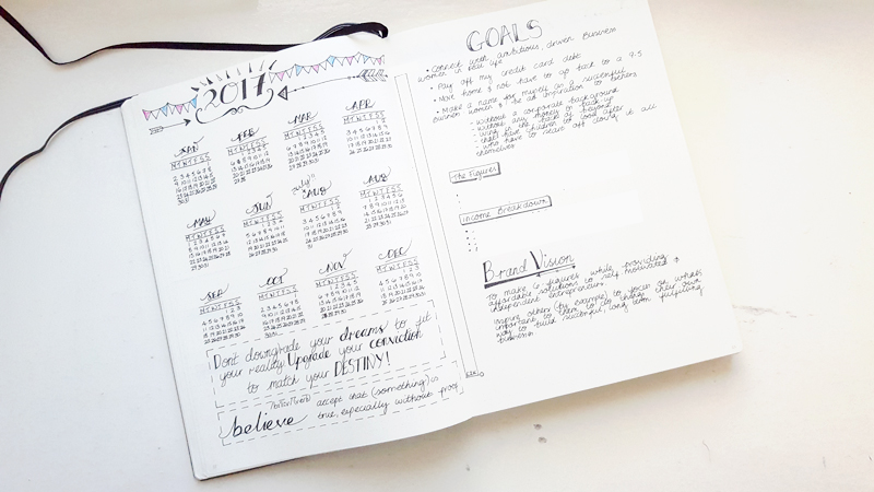 Yearly Blog Planning in my Bullet Journal