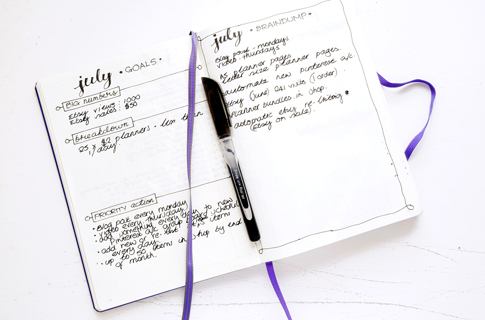 Goals & Month To Do List Spread in my Bullet Journal