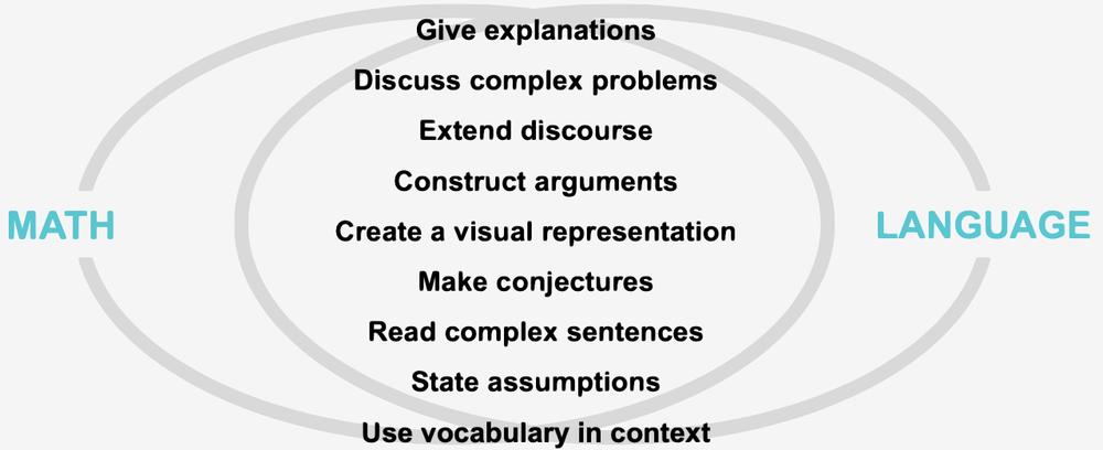 Understanding Language Stanford University