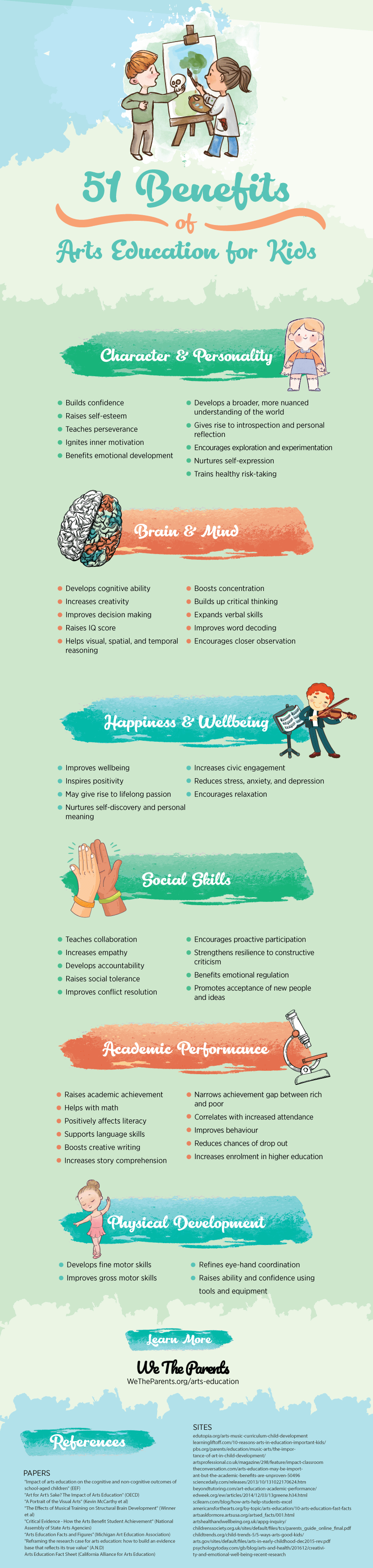 51-Benefits-of-Arts-Education-for-Kids-INFOGRAPHIC.png