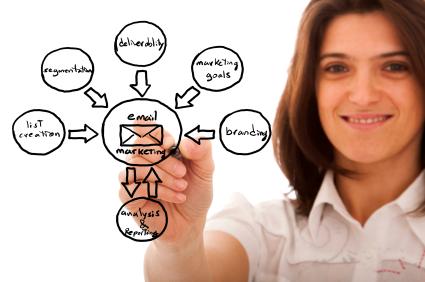 EmailMarketingXSmall.jpg