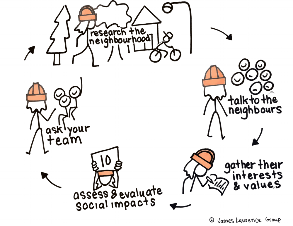 Social impact diagram 1.png