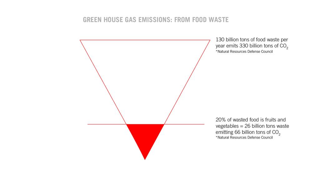 12-GHG-emissions-2.jpg