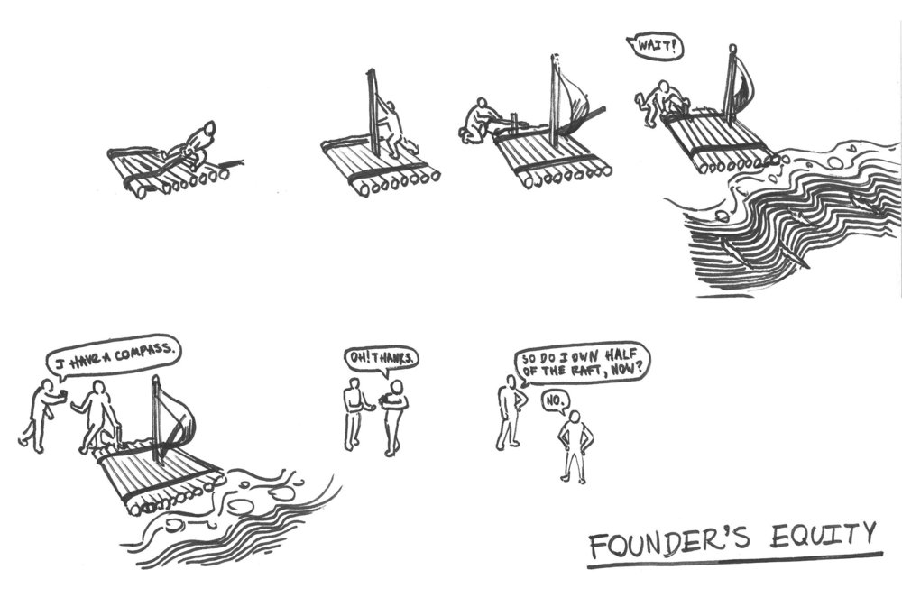 FOUNDER'S EQUITY