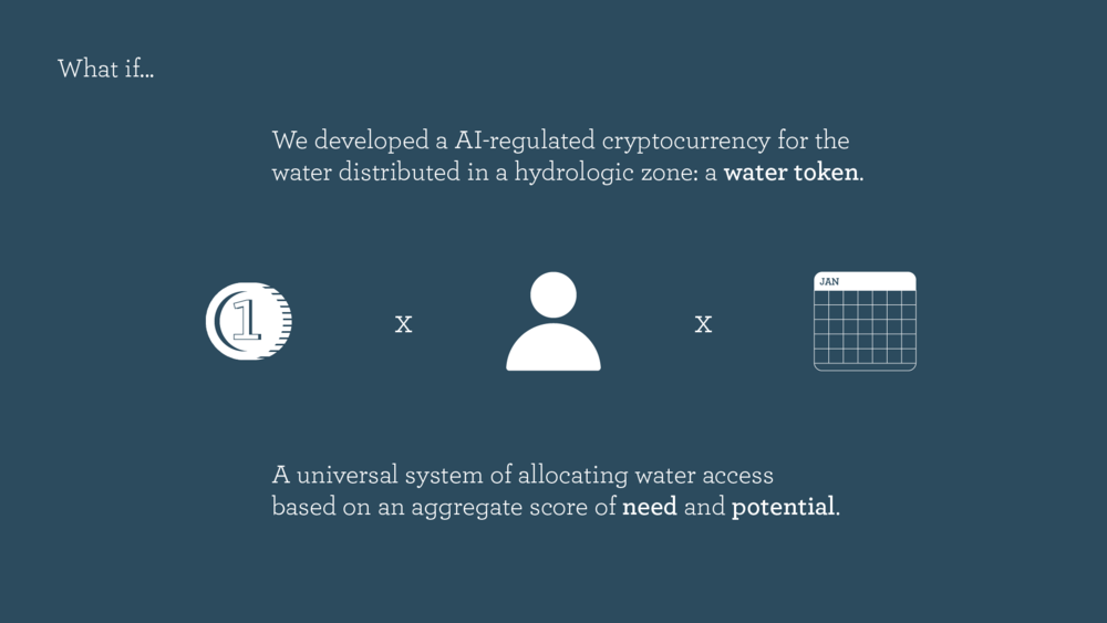 Water Token Project Slides-25.png