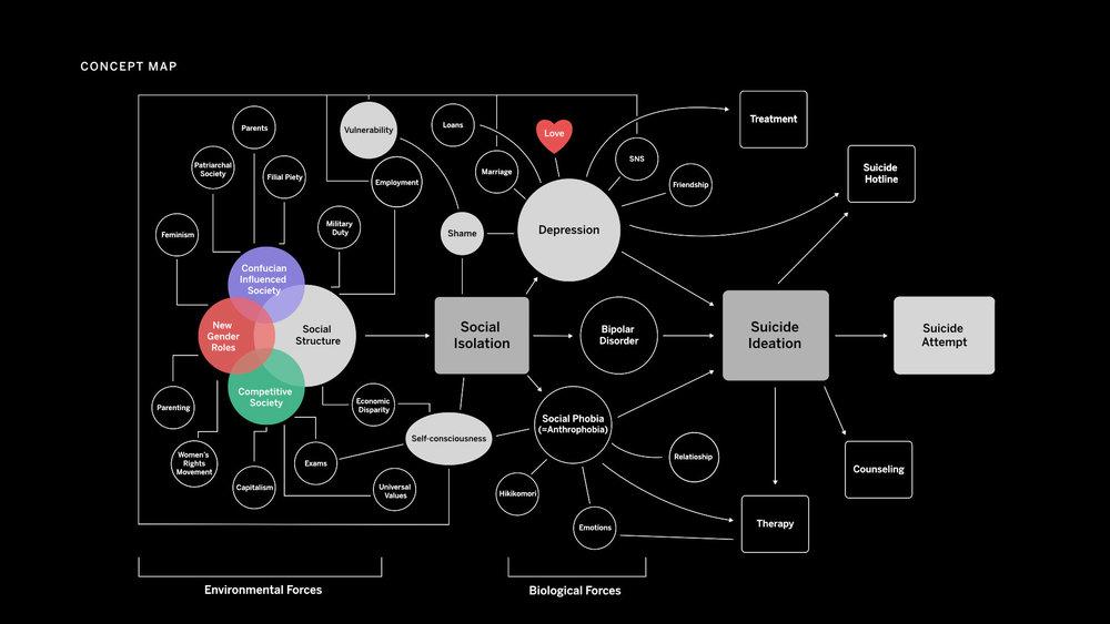 Lee_Concept-map.jpg