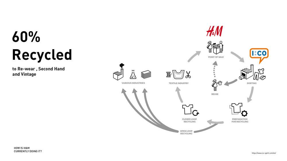 02_hnm-recycling-system.jpg